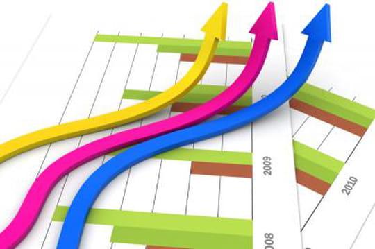 Google Analytics: 4variables personnalisées pour mieux mesurer l'engagement