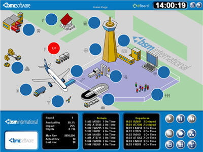 bmc a fait de l'aéroport son terrain de jeu. un environnement bien connu des