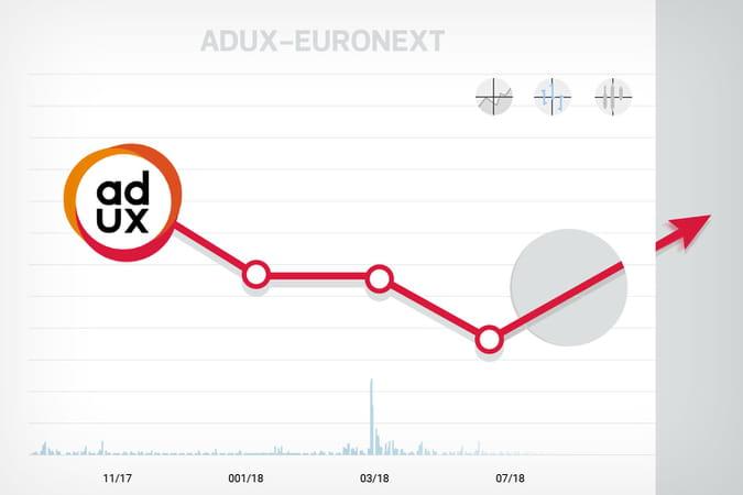 Adux (ex Hi-Media) prêt à se vendre au hollandais Azerion et à sortir de la bourse