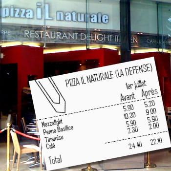 exemple d'addition avec certaines des plus fortes baisses relevées au pizza il