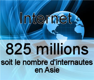 le nombre d'internautes au totalen asie