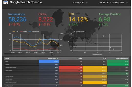 Dataviz: le Data Studio de Google peut désormais être connecté à la Search Console