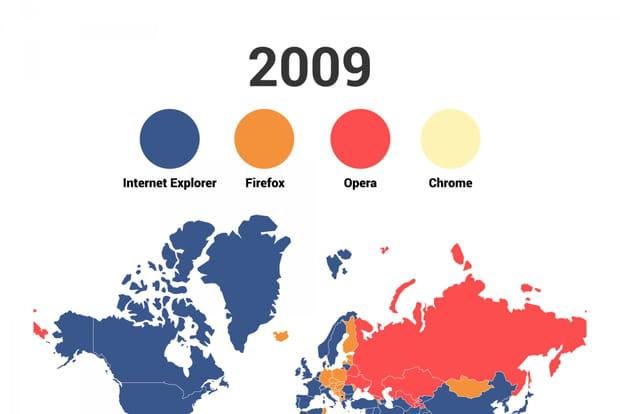 2009 : Opera explose en Europe de l'Est et Asie