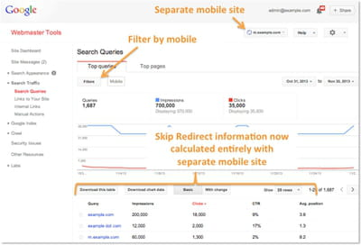 googler webmaster tools mobile