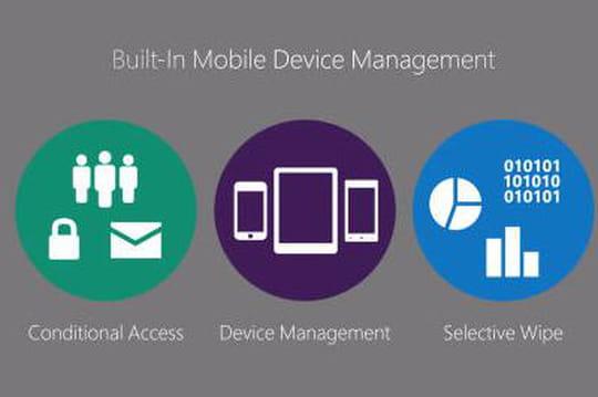 La gestion des terminaux mobiles arrive dans Office 365