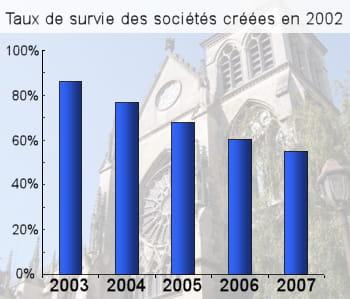 la cathédrale de châlon-en-champagne. chiffres : insee.