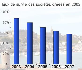 une vue de granville. chiffres : insee.