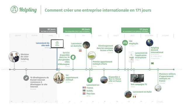 helpling timeline fr print (3)