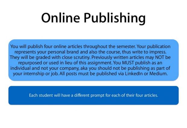 Publication d'articles