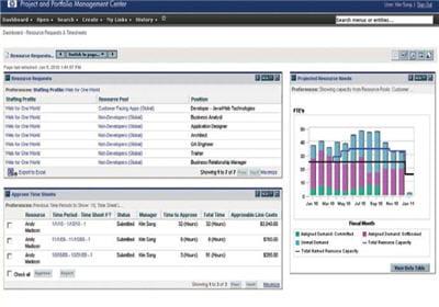 la solution hp project and portfolio management center