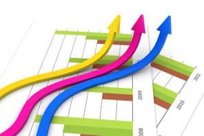 Informatique: le volume d'offres d'emploi encore en hausse