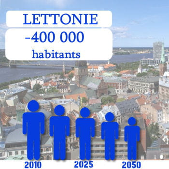 la lettonie perdra 400 000 habitants d'ici 2050.
