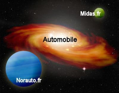 la galaxie web automobile de la famille mulliez