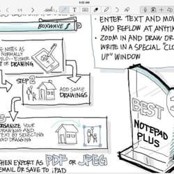 noteplus, ou l'illusion de rédiger sur du papier.