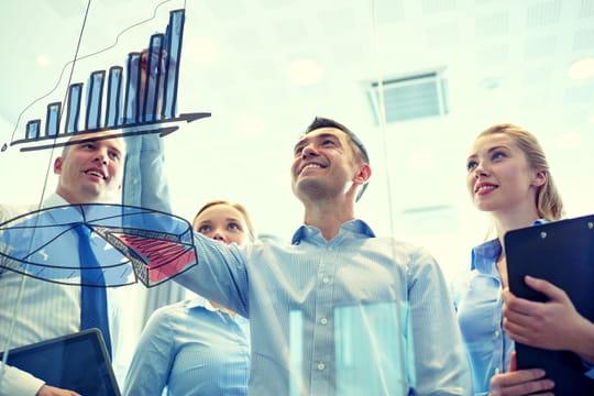 ADV (Administration des ventes): définition, traduction et synonymes