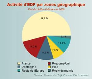 edf se concentre sur l 39 europe et ses voisins. Black Bedroom Furniture Sets. Home Design Ideas
