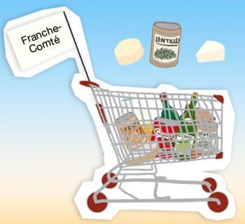 les produits surconsommés en france-comté