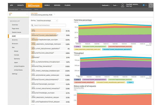 Application performance management : New Relic enrichit ses fonctionnalités d'analyse
