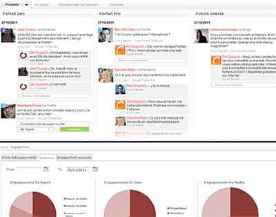 la plate-forme engagement permet de surveiller toutes les conversations autour