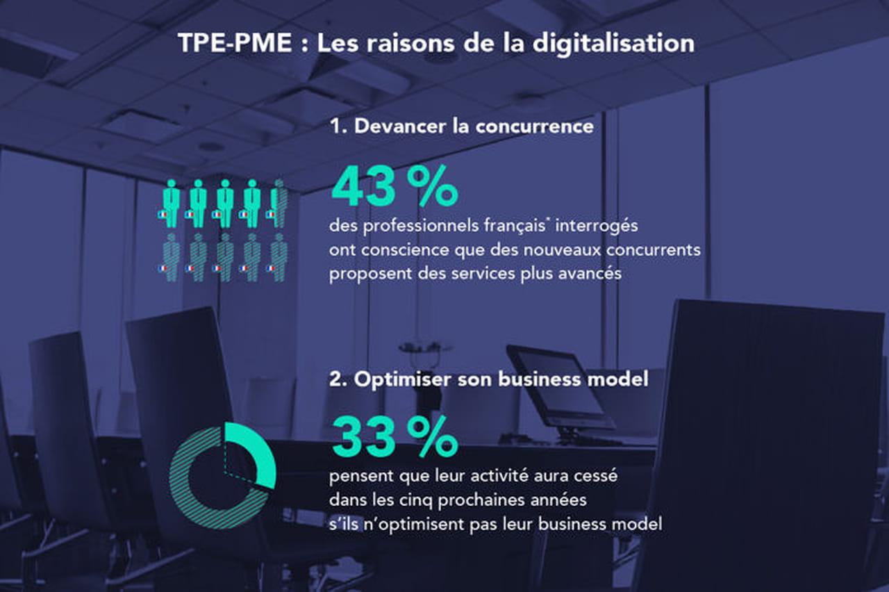 schattig lagere prijs met fabrieksoutlets TPE-PME : la digitalisation ou la mort