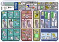 magento propose une architecture modulaire basée sur zend