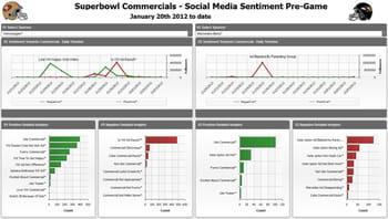 analyse comparée des sentiments sur les réseaux sociaux concernantdeux