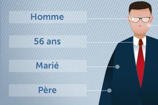 Le grand patron français? Un Parisien de 56 ans, marié, père de famille et... scorpion