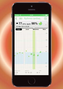 l'application withings pulse mesure minute par minute les données