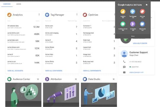 Google lance sa Google Analytics 360 Suite... avec sa DMP