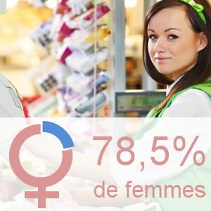 part des femmes parmi les caissiers et employés de libre-service.