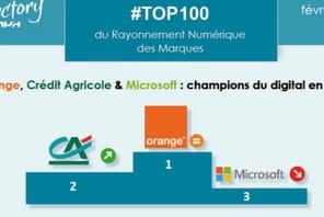 Infographie : Orange, Crédit Agricole et Microsoft sont les marques les plus visibles sur le digital