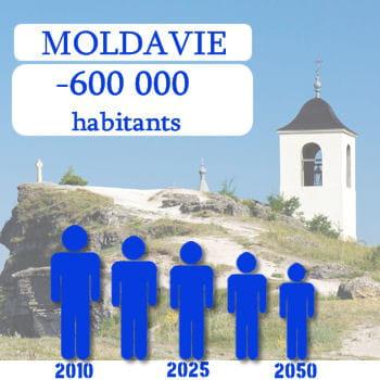 lamoldavie perdra 600 000 habitants d'ici 2050.