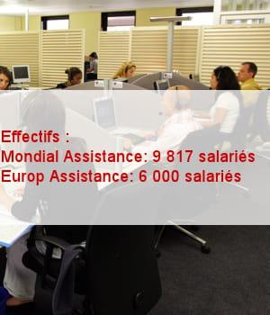 70% des salariés travaillent sur lesplateformes d'appels.