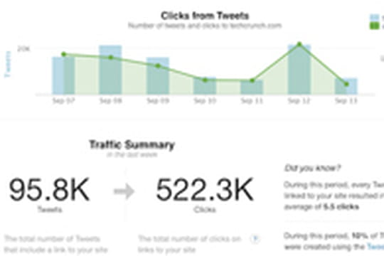 Twitter Web Analytics