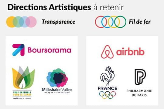 Infographie : Les grandes tendances des logos en 2016