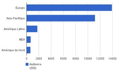 audience d'allociné par région en février 2012, en milliers de visiteurs uniques