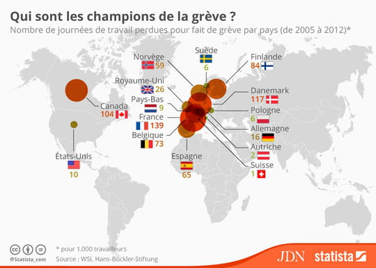 La France, championne du monde des grèves