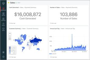 Après l'IA, Databricks étend son data lake2.0à l'analytics en self-service