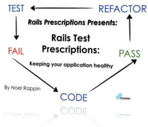 rails test