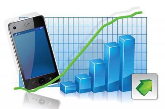Investissements publicitaires et CPM en hausse pour le mobile aux USA
