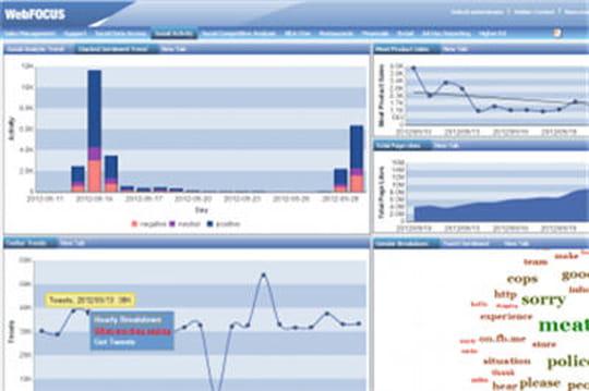 Information Builders se lance dans le Social Analytics