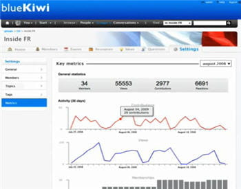 capture d'écran de la solution bluekiwi.