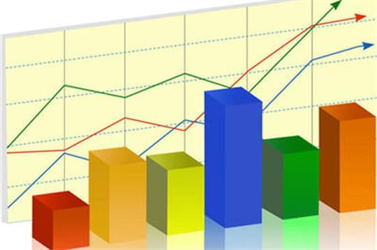 RSE : les indicateurs de performance à suivre