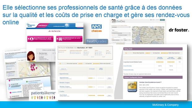 Des professionnels de santé à portée de clic