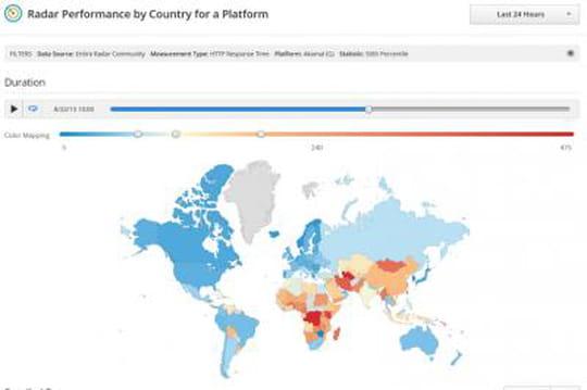 Performances des Cloud et CDN : Cedexis lance sa nouvelle tour de contrôle