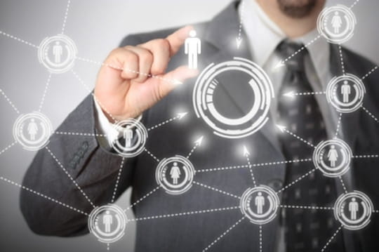 Concentration du marché des réseaux sociaux d'entreprise