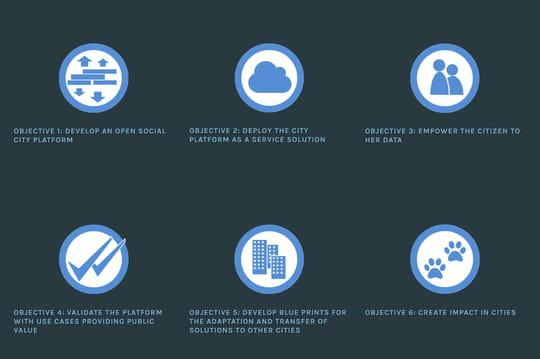 L'Europe et le Japon créent une plateforme open data pour la smart city