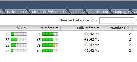 vcenter cluster view mémoire
