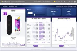 Data visualisation: Power BI prend le pouvoir face à Tableau et Qlik