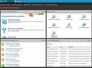 capture du tableau de bord de la solution rsa security analytics.